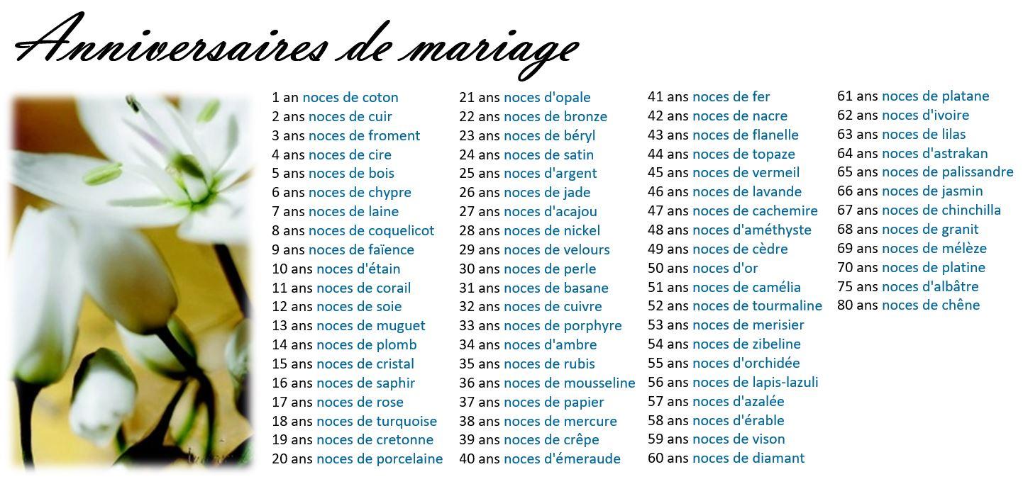 Anniversaires de mariage_1.JPG
